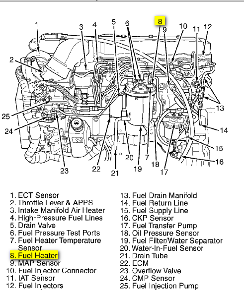2003 dodge ram engine diagram oil pump html