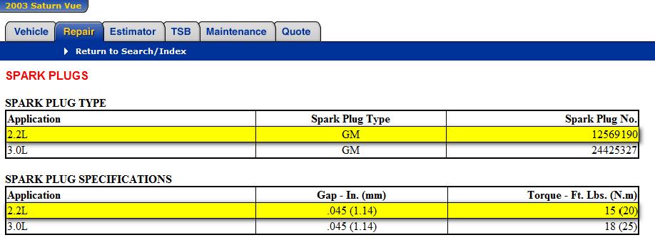 2001 5.4 triton spark plug gap