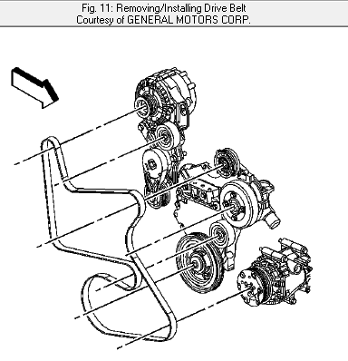 How Do You Install A Serpentine Belt On A 2006 Pontiac Torrent The