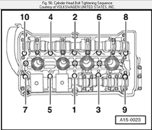 audi engine diagram torque head