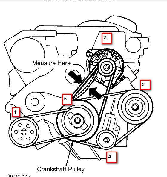 97 acura 3 2 tl engine diagram 1996 mark 8 engine diagram