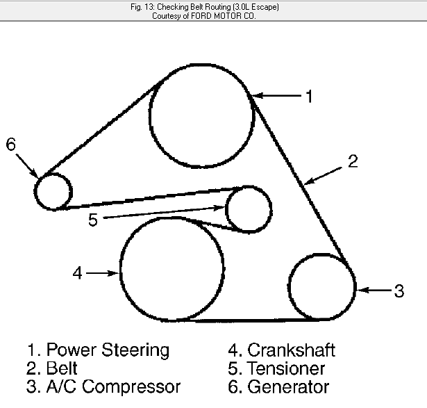 I need a drive belt routing diagram for a 2001 Ford Escape