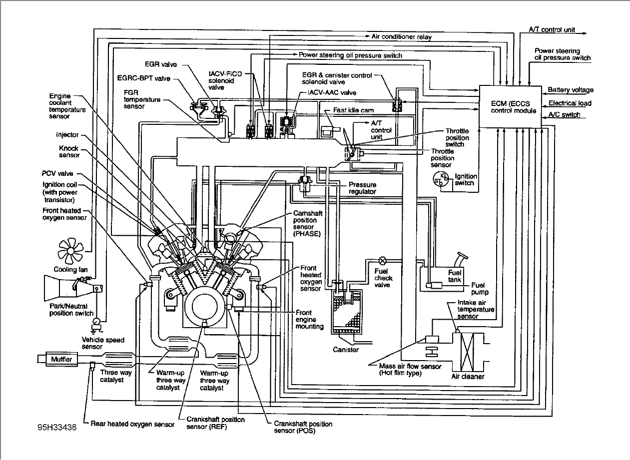 Vacuum Line Diagram For A 95 Maxima  I Need A Detailed One