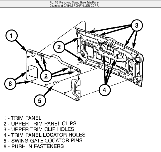tailgate for chevy trailblazer wiring diagram