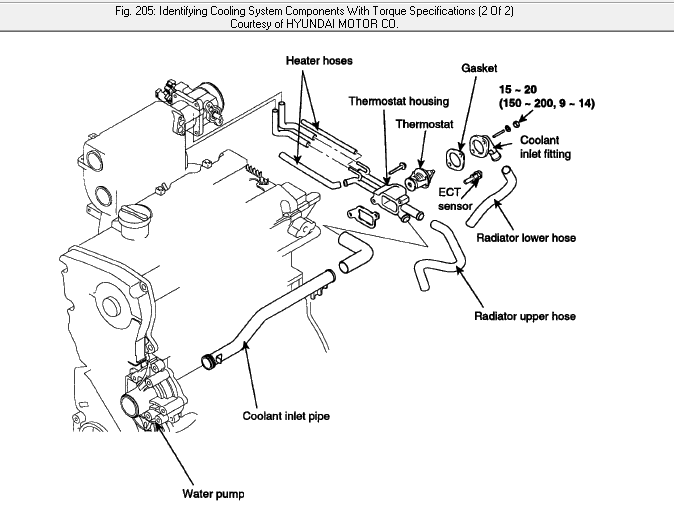 2013 mini cooper oil filter location