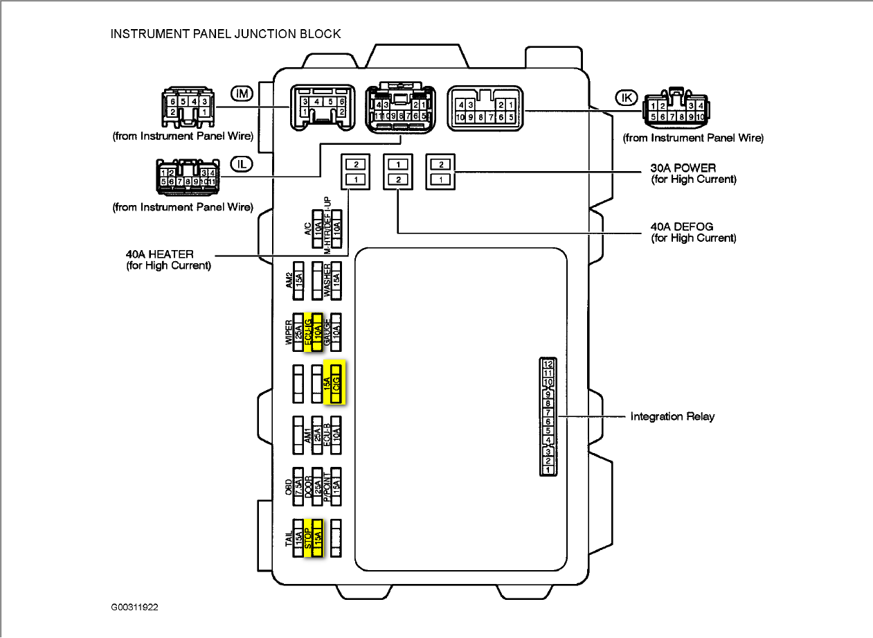 toyota noah fuse box wiring diagram will be a thing u2022 rh exploreandmore  co uk 2002 2004 camry fuse box layout