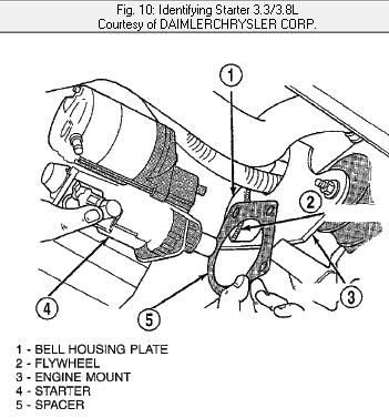 2000 Chrysler Town And Country Starter Diagram Chrysler