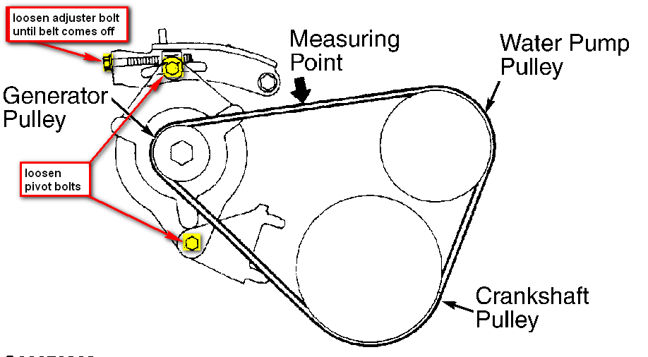 i need to replace my a  c    power steering belt on my mazda