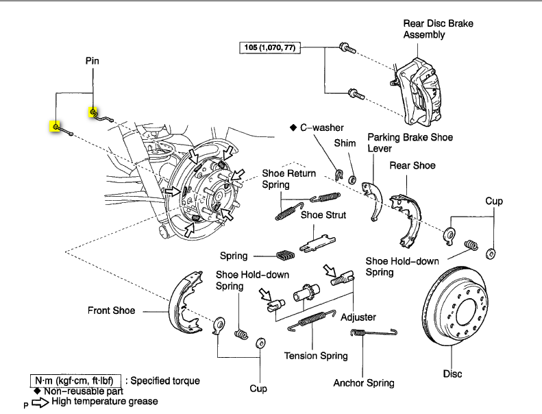 The Rear Brake Roters On A Sequoia Can Not Be Remove It Appears The