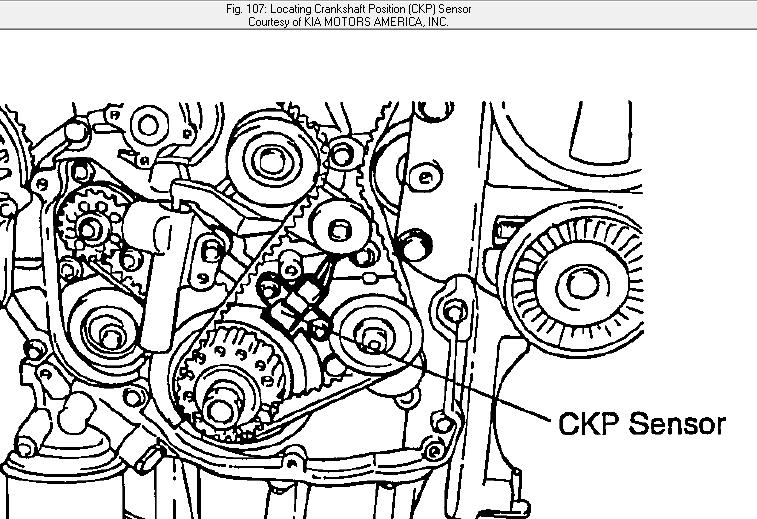 I Have A 2005 Kia Optima And Wanted To Know Where The Crank Rhjustanswer: 2005 Kia Optima Sensor Locations At Gmaili.net