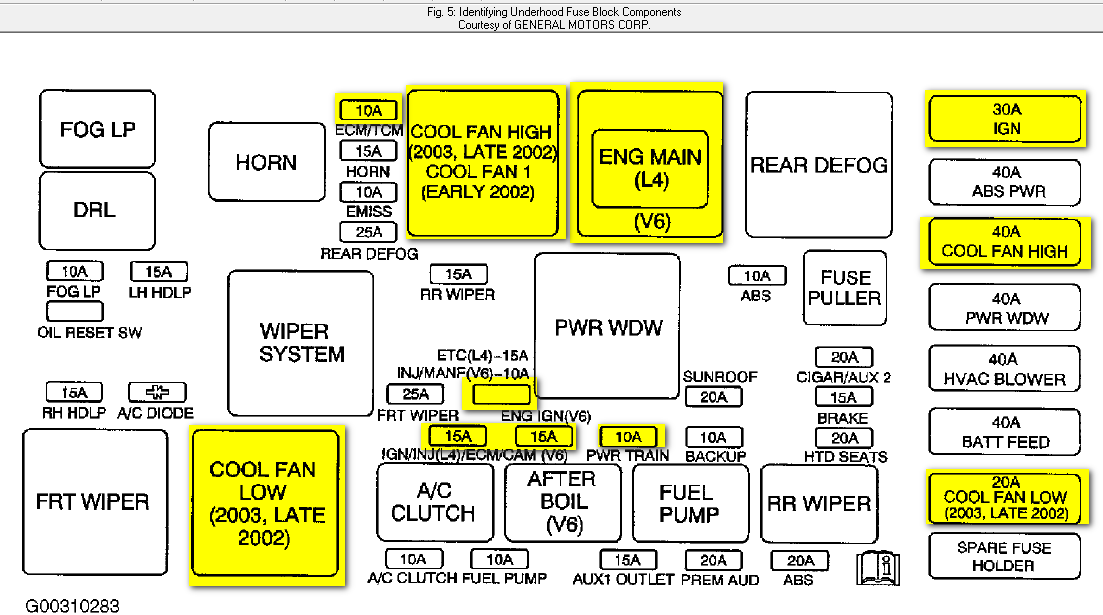 2009 04 16_184015_2009 04 16_124102 2006 saturn vue fuse box location saturn wiring diagrams for diy 2001 Saturn SL1 Fuse Box at aneh.co