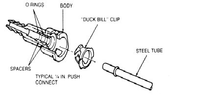 how do you remove a 1996 ford ranger fuel filter