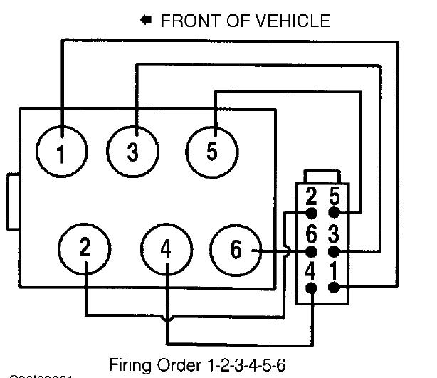 1999 Cadillac Catera Spark Plug Diagram Wiring Portal U2022 Rh Getcircuitdiagram Today Vacuum: Fuse Box On Cadillac Catera At Satuska.co