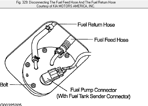 2005 kia amanti fuel filter location