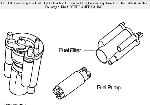 where is the fuel filter located on a 2004 kia amanti