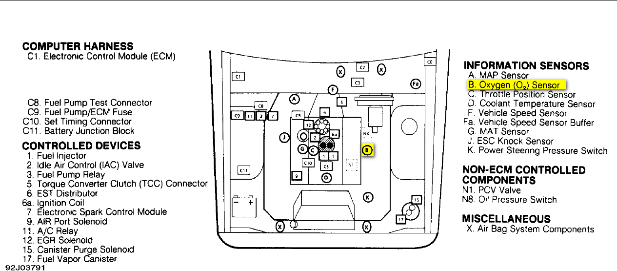 Where Is The Oxygen Sensor Located On A 1992 Buick Roadmasterrhjustanswer: 1992 Buick Lesabre Map Sensor Location At Elf-jo.com