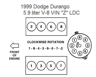 1999 Dodge Durango 5 9 Engine Diagram Wiring Diagram Frankmotors Es
