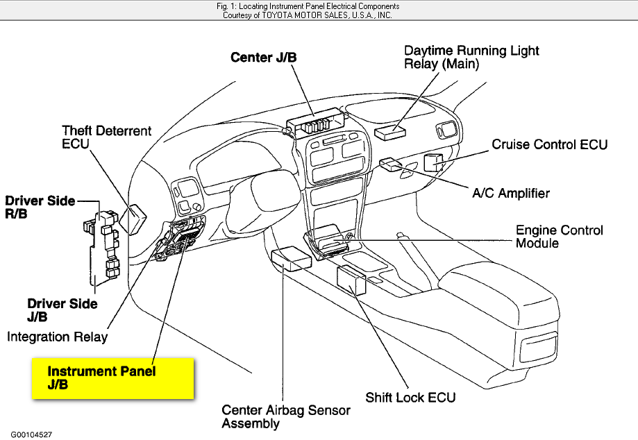 2009 toyota corolla fuse box location
