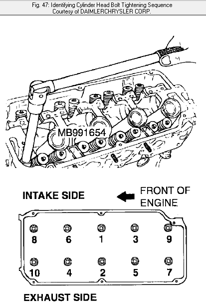 torque specs for head bolts on 2002 dodge stratus  2 4 v6