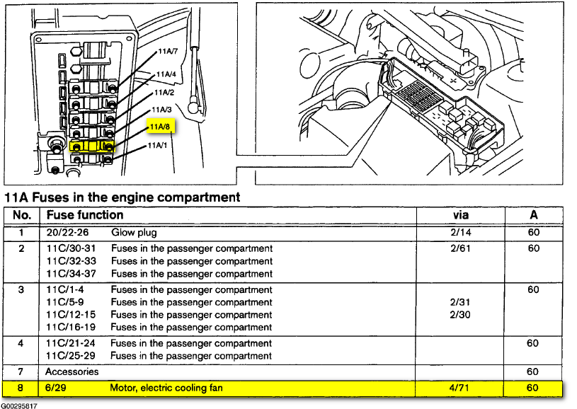 2009 04 29_171429_2009 04 29_111522 i have a volvo s60 2 5t and my radiator fan is not working 2012 volvo s60 fuse box diagram at readyjetset.co