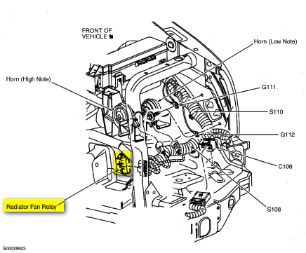 jeep engine cooling diagram with 22wuf Radiator Fan Relay 2003 Jeep Liberty Located on Ford Taurus 2000 Ford Taurus Power Steering Hose Replacement additionally Faq About Engine Transmission Coolers furthermore Ram 5 7l Water Pump Install together with Car Air Conditioner  pressor Clutch Not Engaging likewise ElectricalCircuitsRelays.