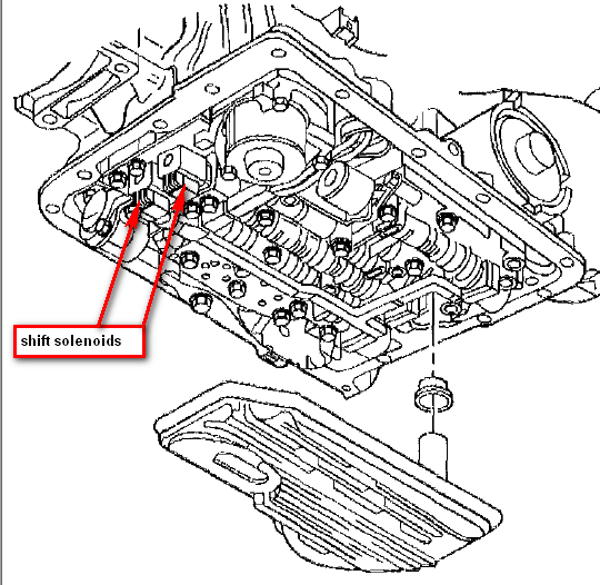 2002 Chevy Trailblazer Transmission Diagram - wiring diagram ... on