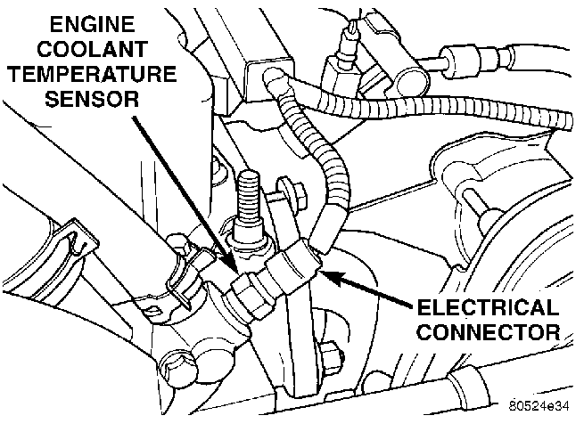 Where Is The Coolant Sensor Located On A 1997 Jeep Grand Cherokee