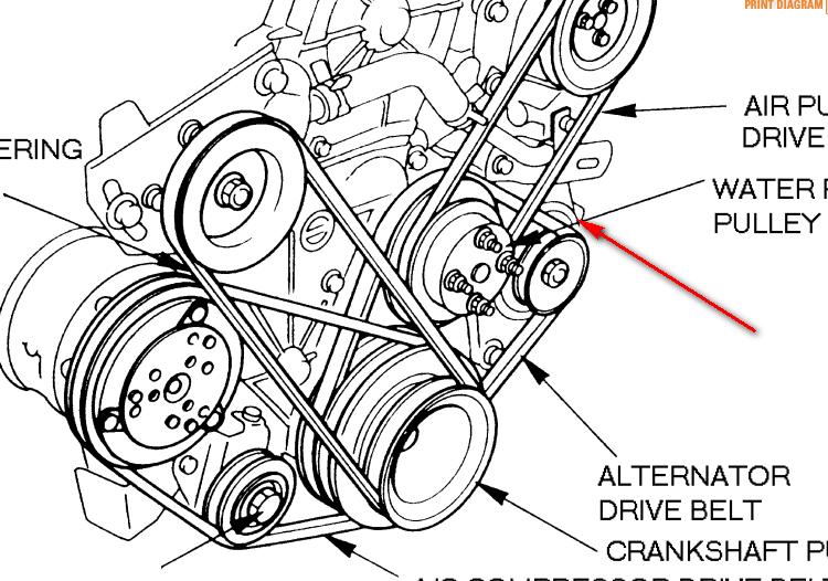 how do i tighten the alternator belt for a 1992 isuzu rodeo