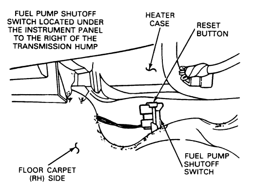 Where Is The Fuel Pump Inertia Switch On A 1992 Ford Explorer Rhjustanswer: Ford Ranger Inertia Switch Location At Gmaili.net