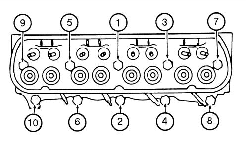 V8 Engine Version