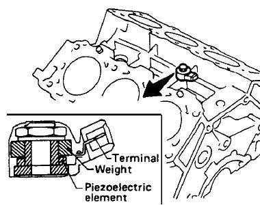 Replace Engine Coolant Temperature Sensor 1998 Mercury Villager