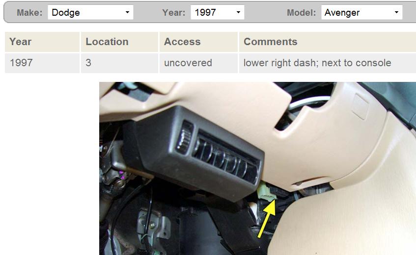 I have a 1997 Dodge Avenger with 2 5 6 cylinder engine  It