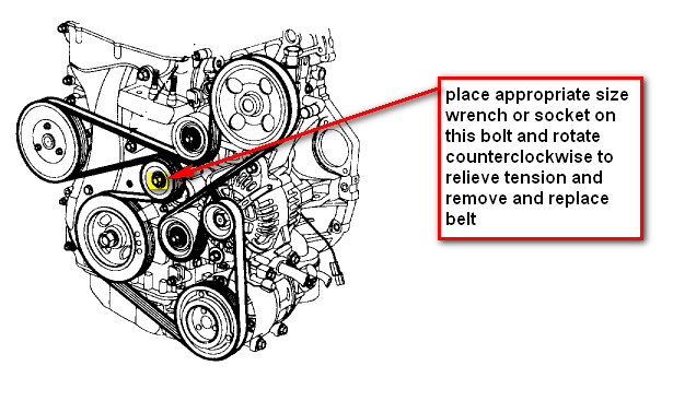 How Do I Change The Serpentine Belt On My 2006 5 Kia