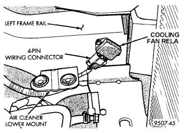 2010 Dodge Grand Caravan Antenna Removal