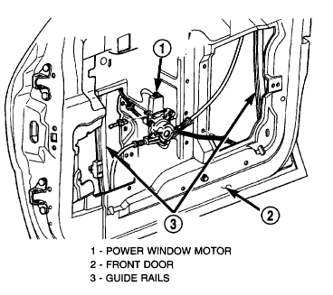 is replacing power window regulators system on a 2005 dodge caravan Dodge Caravan Front Axle extract rear guide rail through inner door panel rear access hole