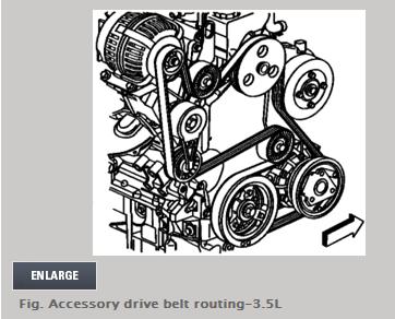 2000 Pontiac Montana Engine Serpentine Belt Diagram Wiring Diagram Formula B Formula B Lechicchedimammavale It