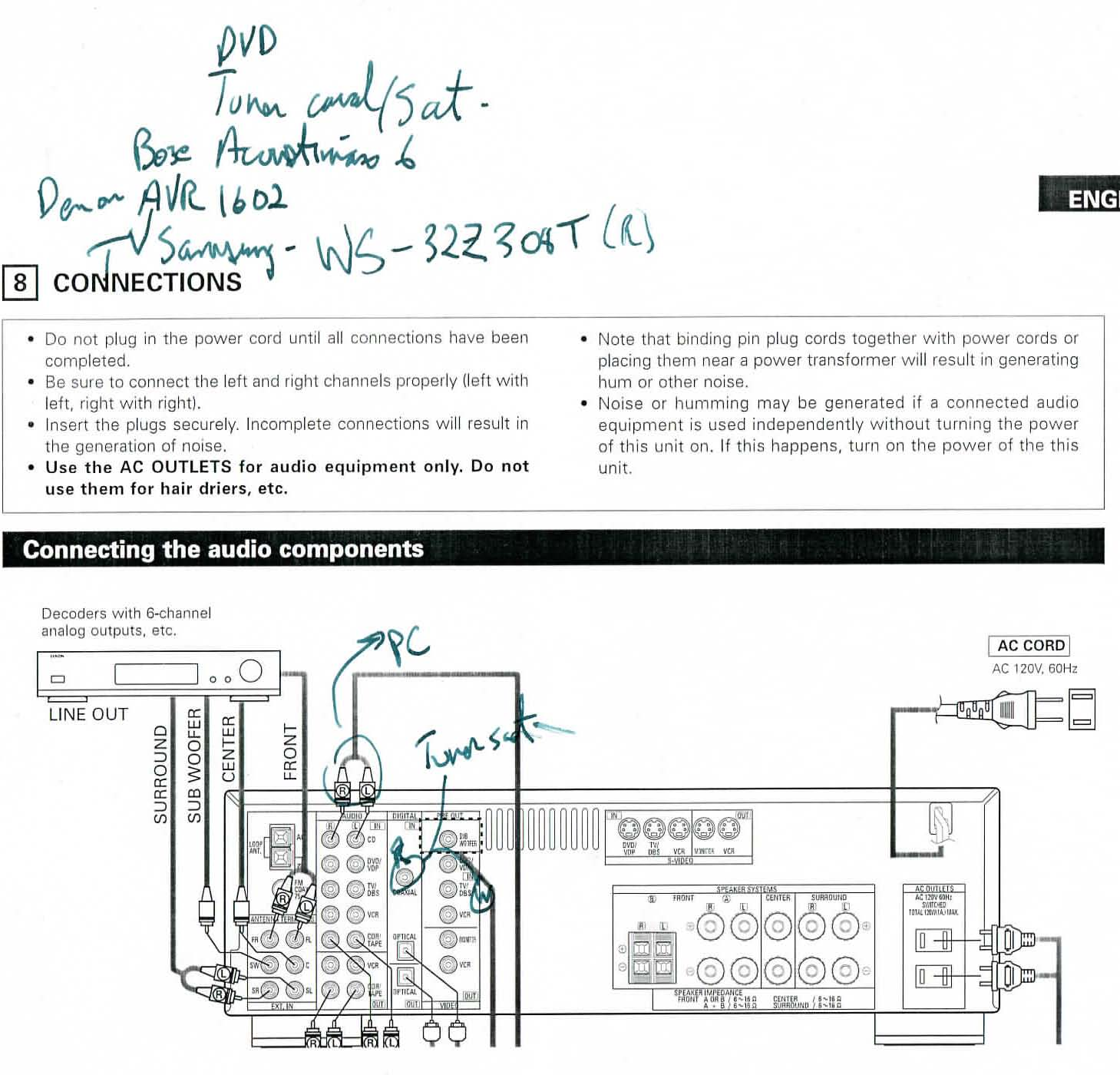 Pretty Bose Acoustimass 6 Wiring Diagram Gallery - Electrical ...