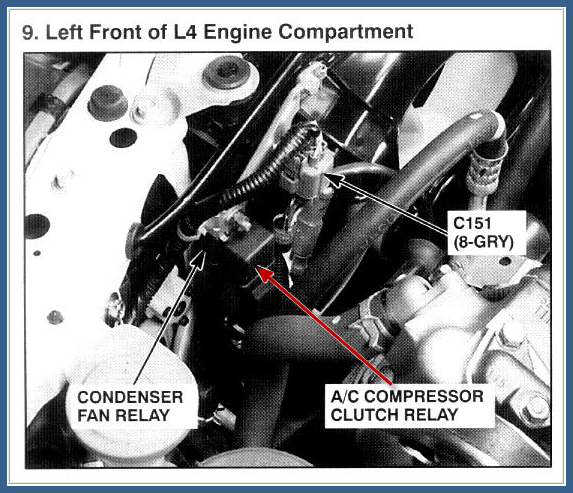 Where is the a/c compressor relay located on a 1995 honda accord DX 4 cyl