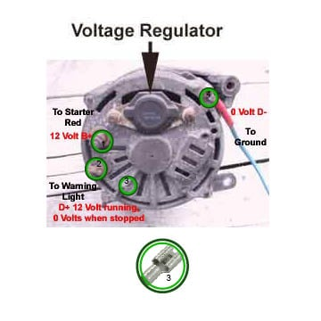 I have a 1986 Volvo 240 Dl manual wagon. I took out my alternator about 6 weeks ago to replace ...