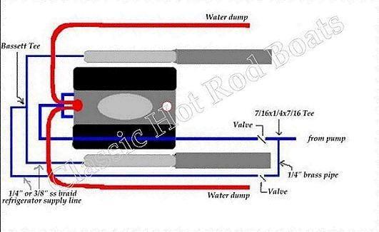cooling system news jet boat cooling system diagram rh coolingsystemnewshaguchinu blogspot com