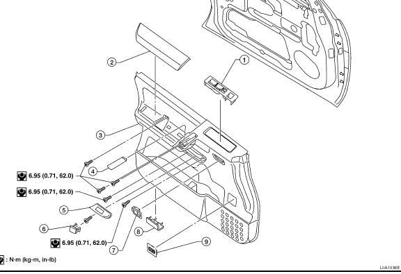 2006 Nissan Quest Wiring Diagram
