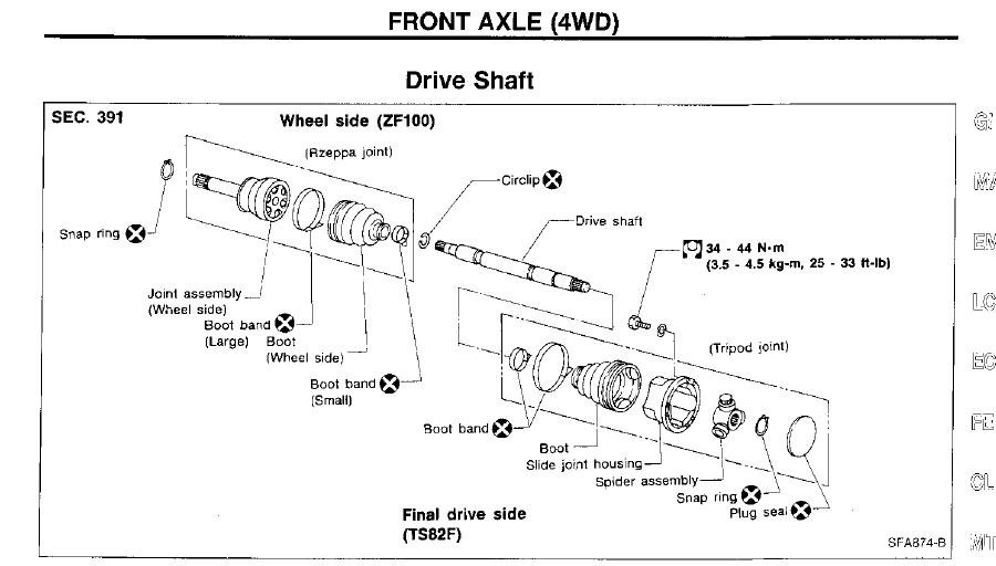 87 Nissan Pickup Drive Shaft Diagram Free Vehicle Wiring