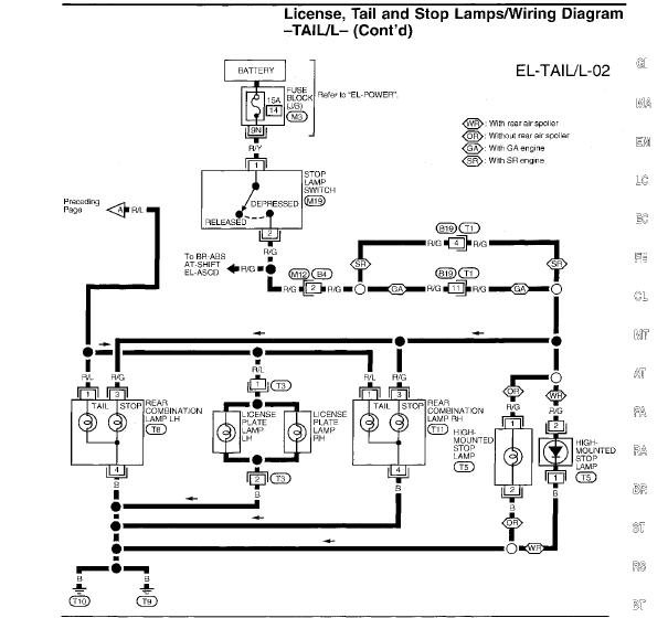 Wiring Diagram Nissan Livina : Where can i find a wiring diagram for the tail lights on