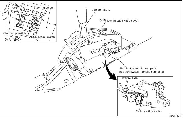 1oqom 95 Nissan Maxima Will Not Shift Park on acura tl fuse box diagram