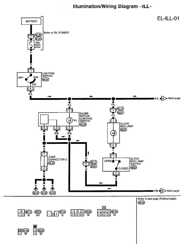 1997 nissan pickup wiring diagram   33 wiring diagram