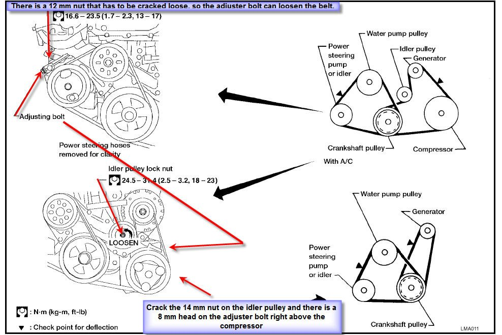 On A 05 Nissan Sentra 18 How Do You Tighten The Beltsrhjustanswer: 2002 Nissan Sentra 1 8 Gxe Engine Diagram At Gmaili.net