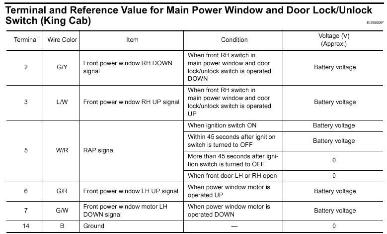I Need The Wiring Diagram For The Window Switch For A 2006