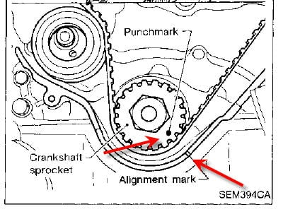 how do you set timing on 1997 nissan quest explain timing marks on Saab Timing Belt