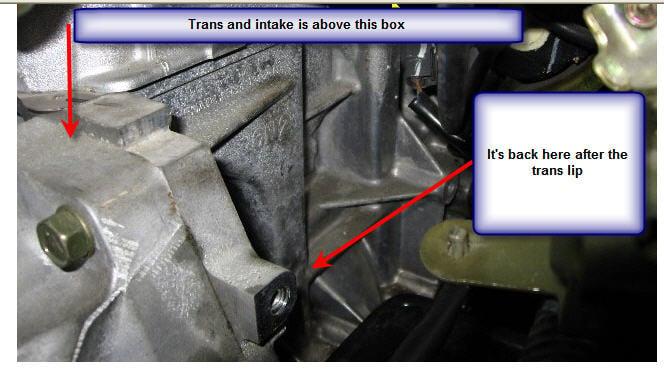 Crank Sensor Location