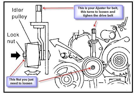 Nissan belt tensioner location wiring diagrams image free gmaili in regards to a 2003 nissan altima 35l engine please explain the rhjustanswer nissan belt asfbconference2016 Gallery